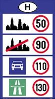 Magyarország sebesség határok